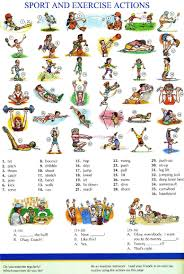 action verbs repinned by chesapeake college adult ed we offer 104 sport and exercise action picture dictionary english study explanations