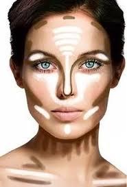 1000 ideas about makeup contouring on contouring makeup and makeup tips