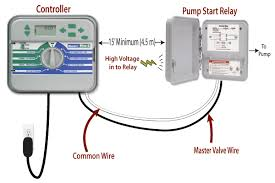 pump start relays for lawn sprinklers and irrigation systems how to wire a pump start relay