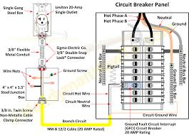 circuit breaker panel wiring diagram for circuit breaker panel Breaker Panel Wiring Diagram circuit breaker panel wiring diagram with ground fault and electrical outlet diagram png circuit breaker panel wiring diagram