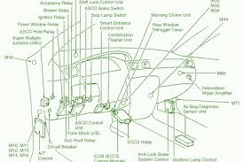 100 ideas for 2010 nissan sentra fuse box layout on 2007 Nissan Sentra Fuse Diagram nissan sentra fuse box diagram image detailssentrafree download 2010 nissan sentra fuse diagram