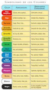 El color, la base de cualquier diseño | Search, Yahoo search and ...