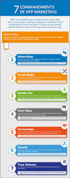 infosys consulting blog commandments of app marketing 7 commandments of app marketing