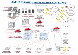 hkust campus network   itscnetwork infrastructure