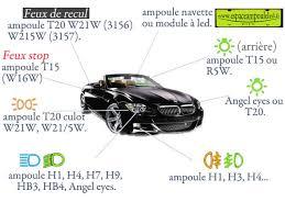Ampoule LED voiture
