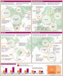 food crisis the real problem is poverty global policy journal infographic
