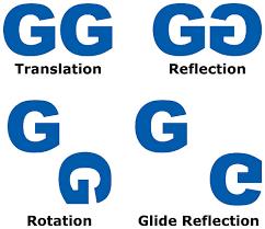 Resultado de imagen de symmetry TYPES