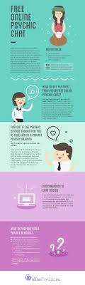 online psychic chat infographic online psychic chat