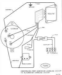 ford 1 wire alternator wiring diagram 3 wire alternator wiring diagram 3 image wiring chevrolet one wire alternator wiring diagram wiring diagram