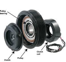 <b>Compressor clutch</b> not engaging — Ricks Free Auto Repair Advice ...