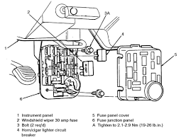 fuse box 95 ford taurus fuse wiring diagrams
