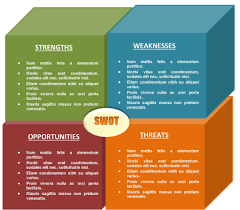 doc swot analysis template word swot microsoft swot template 40 swot analysis templates in word swot analysis template word