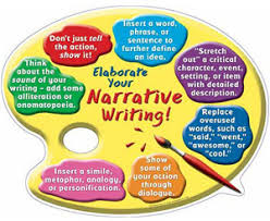 narrative essay techniques narrative essay techniques persuasive     Page   Zoom in