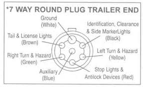 7 pin tractor trailer wiring diagram the wiring 7 pin tractor trailer wiring diagram nilza