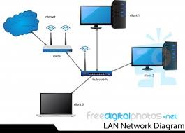 lan network diagram     jpglan network diagram photo album diagrams