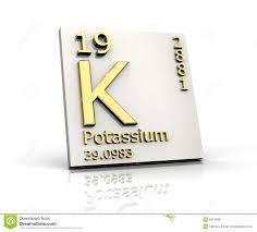 Image result for free potassium image