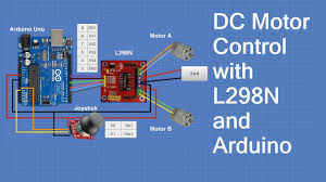 Controlling DC Motors with the L298N H Bridge and Arduino ...