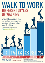 walk to work day visual ly walk to work day infographic