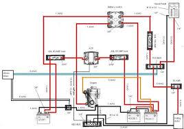 similiar pontoon boat diagram keywords boat wiring diagram bass boat wiring diagram diagram of pontoon boat