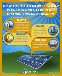 sustainable energy american chemical society high resolution image