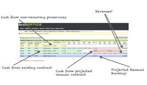 revenue forecasting quickbooks revenue recognition deferred let s get started