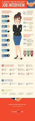 what to wear in a job interview fashion sup day nancy wang job interview infographic