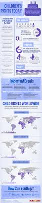 best images about children s rights public 17 best images about children s rights public child abuse prevention and child labour