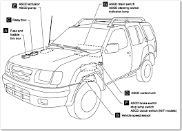 fuse box xterra fuse wiring diagrams