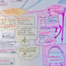 mind mapping for children dyslexia dyslexic logic mind mapping is often recommended as a way to support children dyslexia it is often suggested as a way to help planning longer written work or