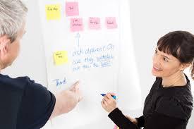 recruitment skills training interviewing skills assessing skills recruitment skills training