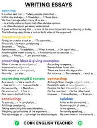 editor writing expressions and film review on pinterest formalinformalenglish formal writing expressions formal letter practice for and against essay