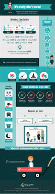 how much to pay a babysitter business insider babysitter infographic final jpeg