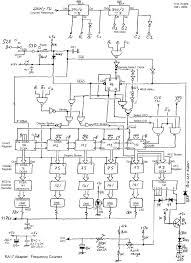 frequency counter circuit diagram the wiring diagram on digital meter wiring diagrams