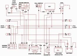 150cc chinese scooter wiring diagram images cdi 150cc gy6 engine 150cc gy6 wiring diagram online image schematic