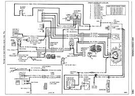 pontiac firebird wiring diagram discover your wiring ac wiring diagram and ac blower howtos