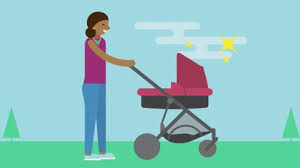 Stroller Buying Guide: How to Buy a <b>Baby Stroller</b>