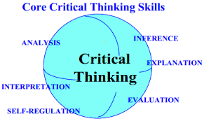 Facione Critical Thinking      Ford   Essay for you        Unifying Critical Thinking