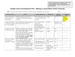 doc development plan template for employees employee individual training plan template best photos of sample development plan template for employees