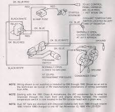 truck wiring diagram for a trinary switch wiring diagram blog radiator ignition switch ive checked the relay and the sending unit truck wiring diagram for a trinary switch vintage