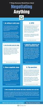 best images about professional letter sample negotiations infograph