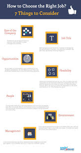 job search how to choose the right job infographic infographic how to choose the right job
