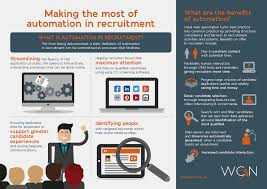 high volume recruitment applicant tracking system wcn infographic