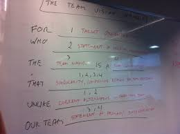 defining the team vision statement fun retrospectives team vision statement template