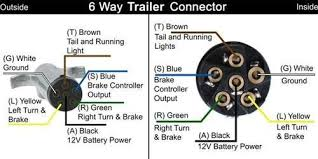 way round trailer wiring diagram wiring diagrams and schematics 4 wire trailer wiring diagram for 7 pin round