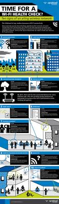 reasons for your poor wi fi connection infographic randstand s 10 reasons for poor wi fi connection