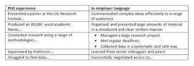 applying for jobs outside academia  how to write your cv    applying for jobs outside academia  how to write your cv application form