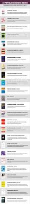 images about books 50 business books in one sentence businessinsider com i am going to turn