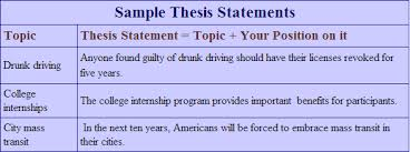 example topics for thesis statements  thesis example thesis statement essay how to make a for an examples