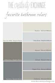 green kitchen cabinets couchableco: ideas for painting kitchen cabinets couchableco bathroom cabinet painting ideas tsc