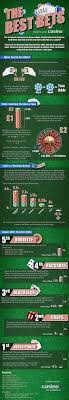 What Are the Best Bets Available at a Casino   Infographic  Best Bets Odds Casino Games infographic